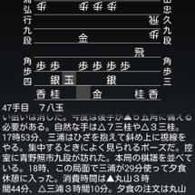 【将棋竜王戦】丸山九…