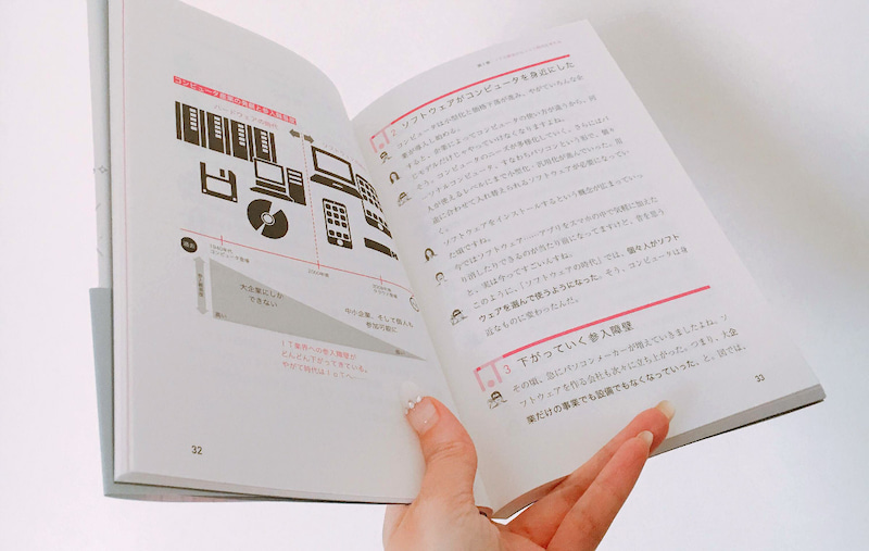 IoTプロジェクトの教科書