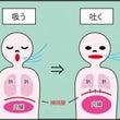腹式呼吸で夏バテ防止