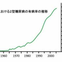 戦後日本の糖尿病の急…