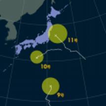 円高が進むと台風を3…