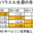 日本選手活躍の理由