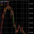 USD/JPY & …