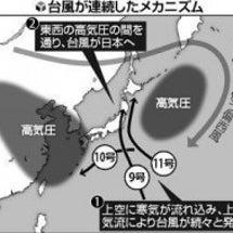 何かおかしい北海道の…
