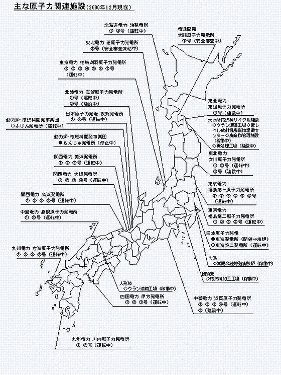 日本の原子力施設