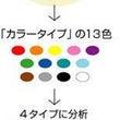 10/29(土)カラ…