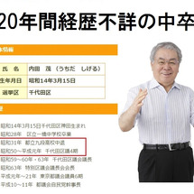 自民党東京都連終わっ…