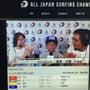 全日本選手権2日目