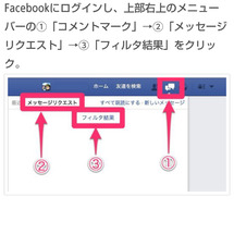 Facebookメッ…