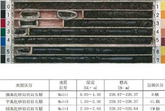 ボーリング柱状図