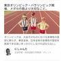 「東京オリンピック・…