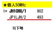 2016_daitoshi_result