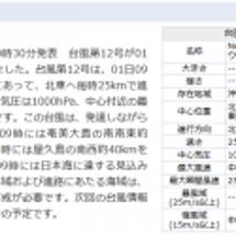 きょう午前、台風12…