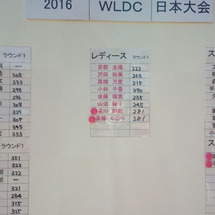 LDJ日本大会 1日…