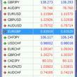 楽天証券の MT4
