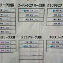 LDJ日本ドラコン選…