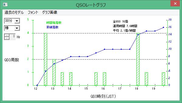 2016_allokayama_graph