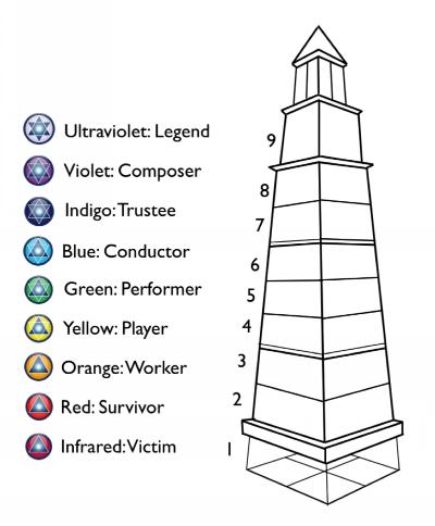 スペクトル灯台