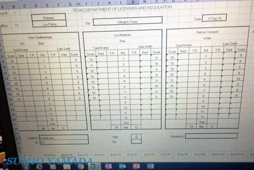 Canelo vs. Smith scorecard (4).jpgCanelo vs. Smith scorecard (4)