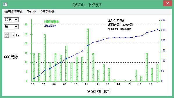 2016_xpo_graph