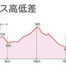 巨峰の丘マラソンのラ…