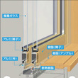 横浜市 鉄骨造の窓を…