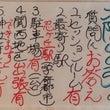 大阪長期出張(質疑応…