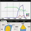 固定種牡馬産駒の現状