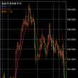 USD/JPY 新規…