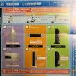 NTT西日本「フレッ…