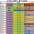 乃木坂46 16th…
