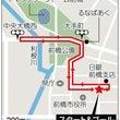 Jプロツアー18戦 …