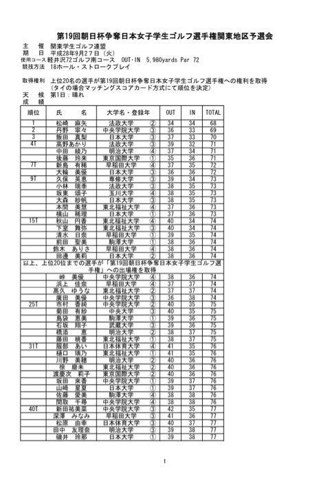 {F9F7867D-218B-4895-B568-1125D0FB5C2A}