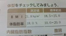 9 体脂肪率