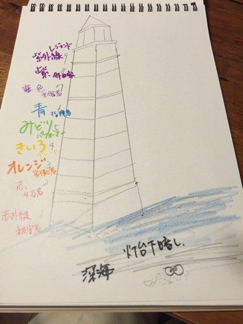 バービー師匠の灯台