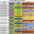 欅坂46 3rdシン…