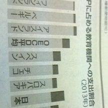 日本の教育への公費支…