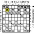 第24期倉敷藤花戦の…