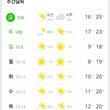 """""""寒暖差""""を韓国語で…"""