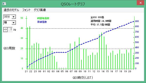 2016acag_graph