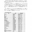 石川の濁り 水質検査…