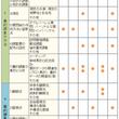 国家試験対策_【社会…