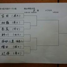 結果】大阪府オープン…