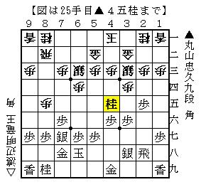第29期竜王戦七番勝負第1局-1