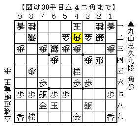 第29期竜王戦七番勝負第1局-2