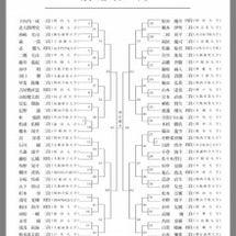 第32回全日本学生拳…
