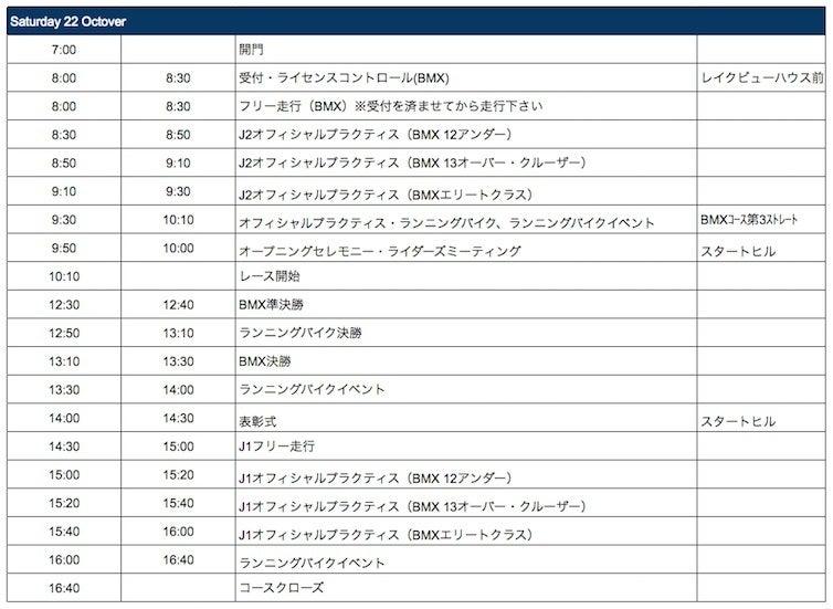 日本ランニングバイク連盟(JRBF)