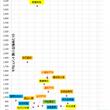 【散布図】乃木坂46…