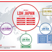 LDH WORLD