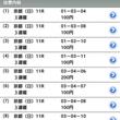 【的中報告】菊花賞 …